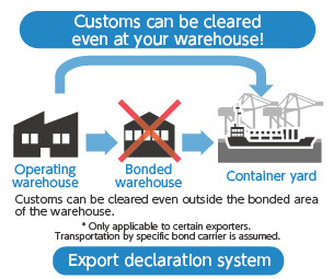 Customs can be cleared even at your warehouse!